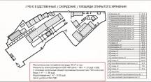 Продам прозв-ный комплекс 10 тыс. кв.м с арендаторами